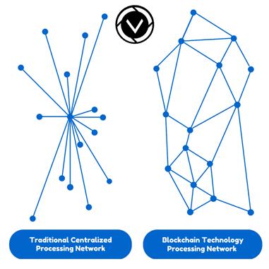 blockchain-technology-transparent